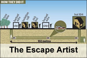 The Escape Artist Article