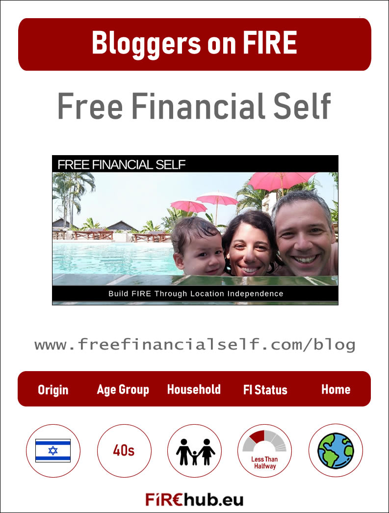 Bloggers on FIRE Profile Card Free Financial Self exp