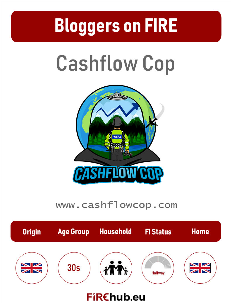 Bloggers on FIRE Profile Card Cashflow Cop exp