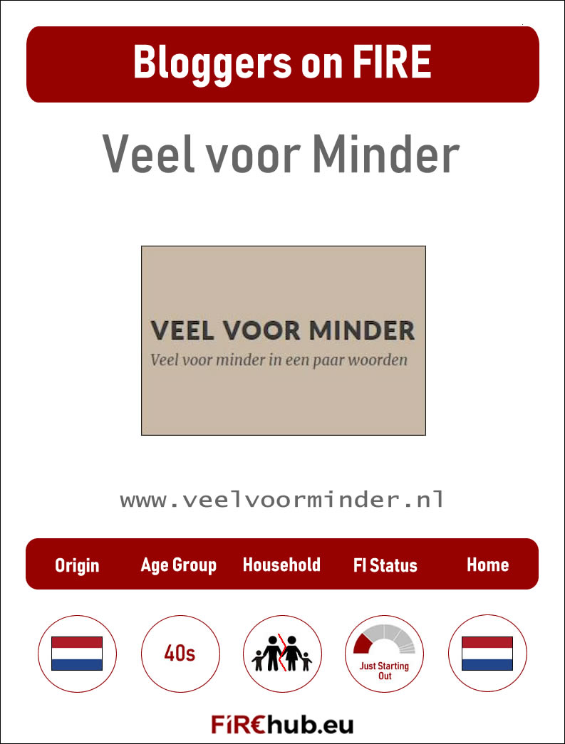 Bloggers on FIRE Profile Card Veel voor Minder exp