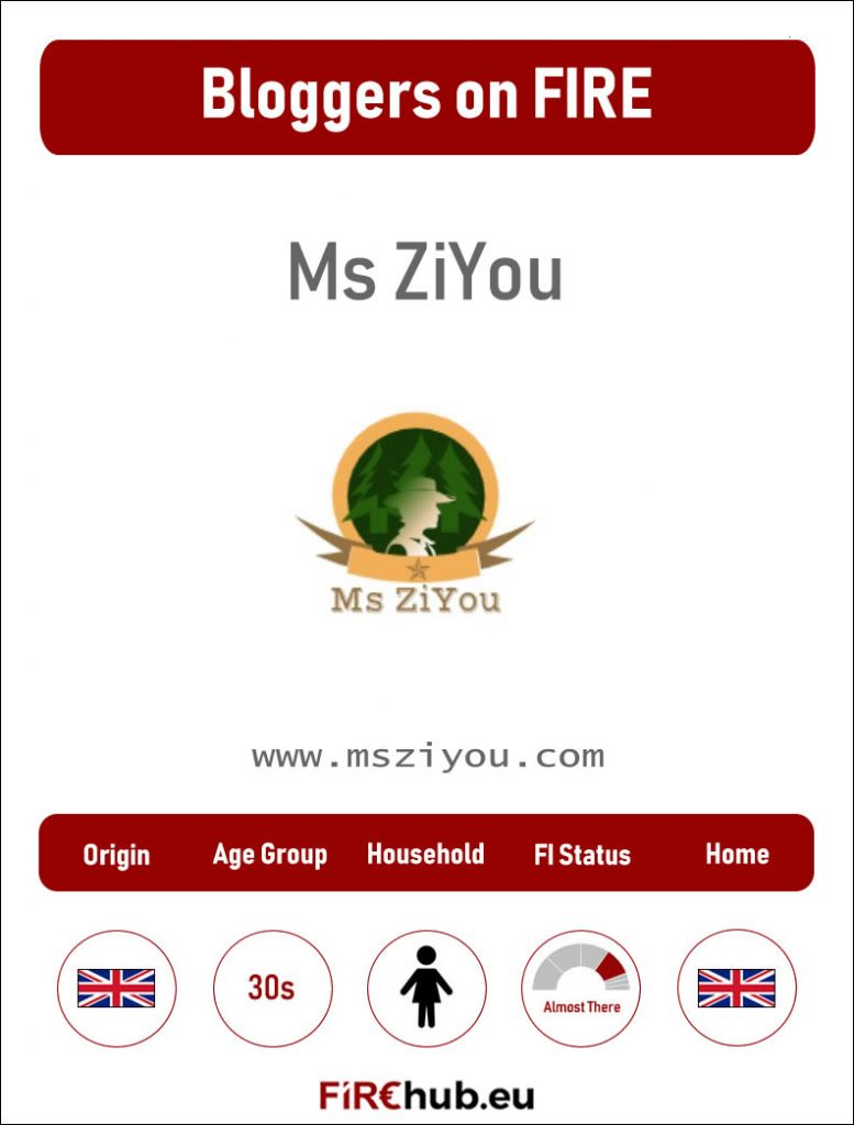 Bloggers on FIRE Profile Card Ms ZiYou exp